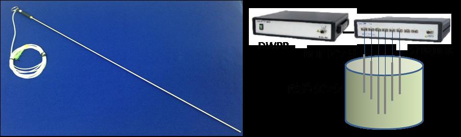 長尺BOFセンサと計測システム